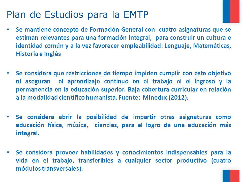 Plan de Estudios para la EMTP