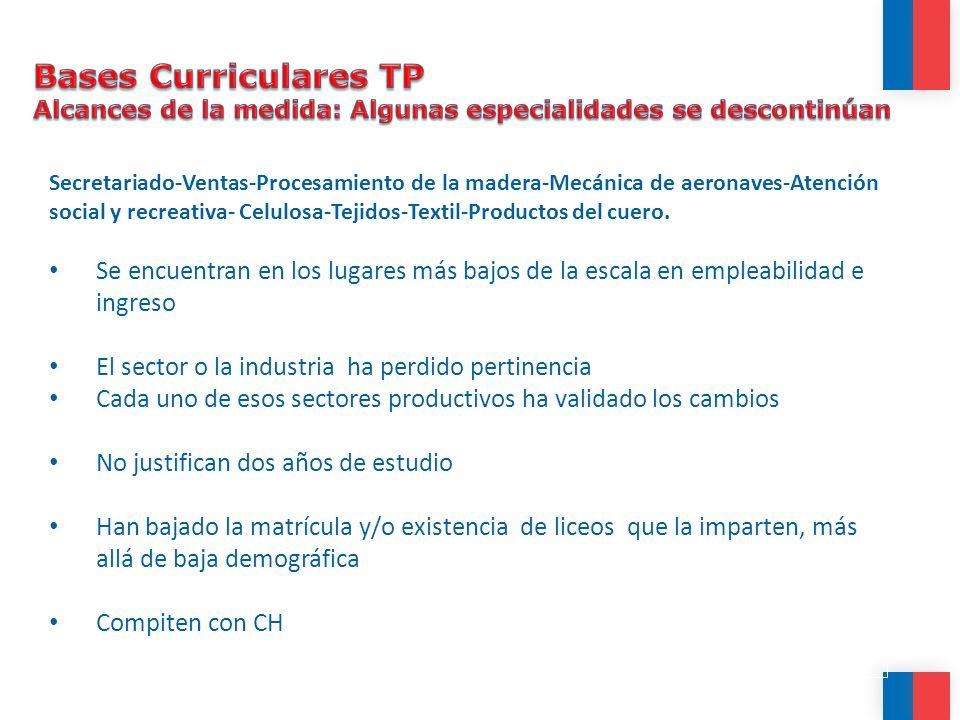 Bases Curriculares TP Alcances de la medida: Algunas especialidades se descontinúan