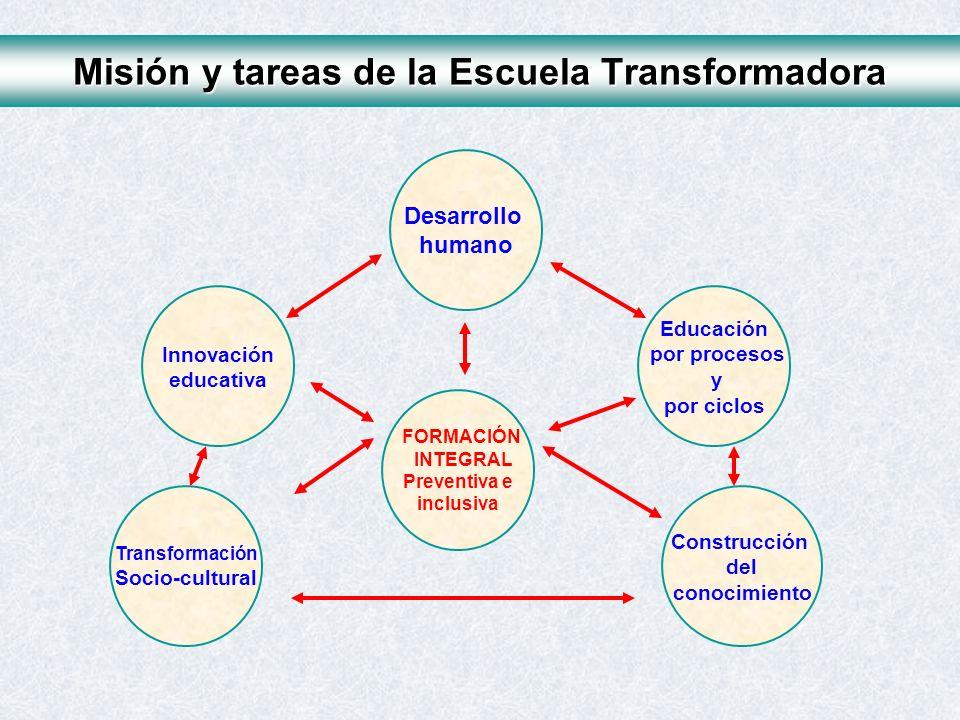 Misión y tareas de la Escuela Transformadora