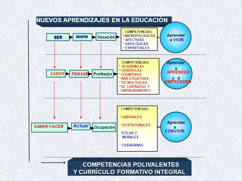 NUEVOS APRENDIZAJES EN LA EDUCACIÓN