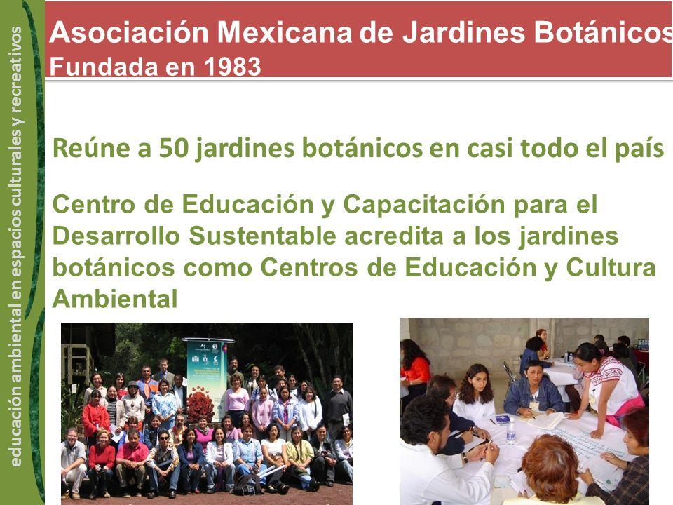 Asociación Mexicana de Jardines Botánicos