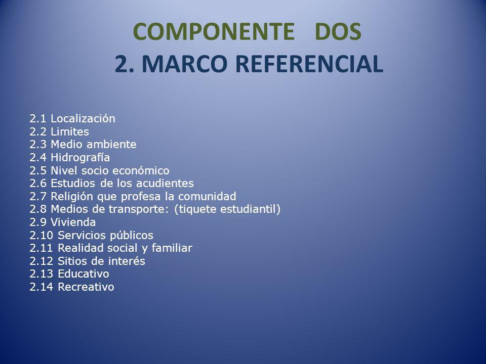 COMPONENTE DOS 2. MARCO REFERENCIAL 2. 1 Localización 2. 2 Limites 2