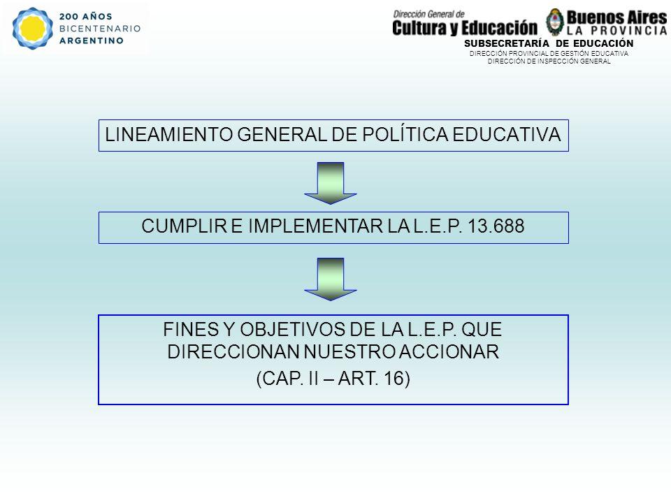 LINEAMIENTO GENERAL DE POLÍTICA EDUCATIVA
