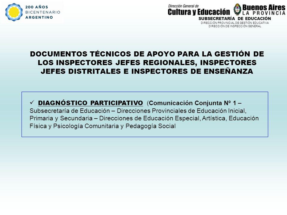 SUBSECRETARÍA DE EDUCACIÓN DIRECCIÓN PROVINCIAL DE GESTIÓN EDUCATIVA DIRECCIÓN DE INSPECCIÓN GENERAL