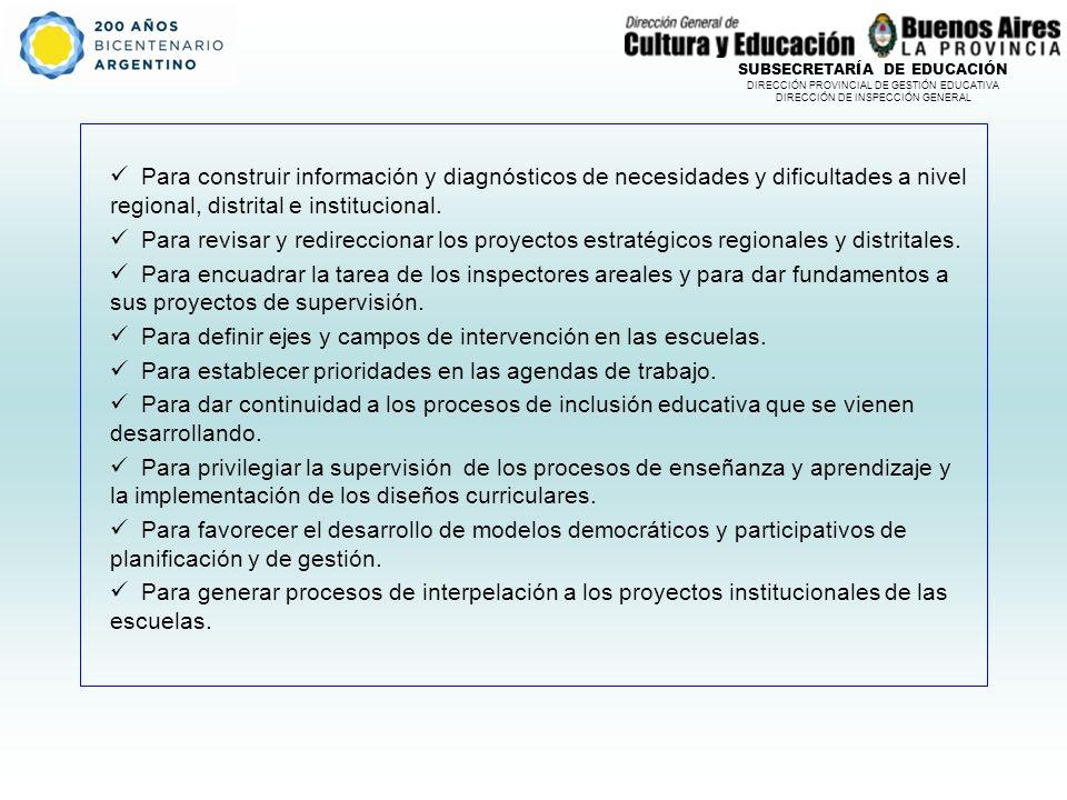 Para definir ejes y campos de intervención en las escuelas.
