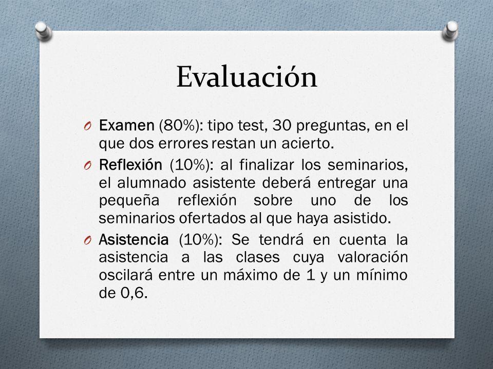 Evaluación Examen (80%): tipo test, 30 preguntas, en el que dos errores restan un acierto.