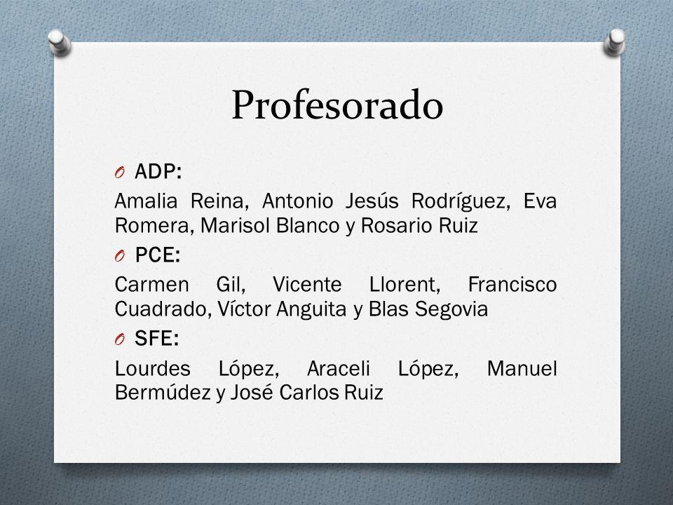 Profesorado ADP: Amalia Reina, Antonio Jesús Rodríguez, Eva Romera, Marisol Blanco y Rosario Ruiz.