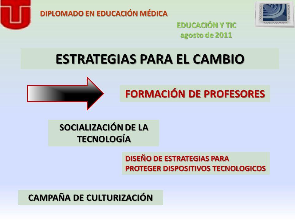 ESTRATEGIAS PARA EL CAMBIO