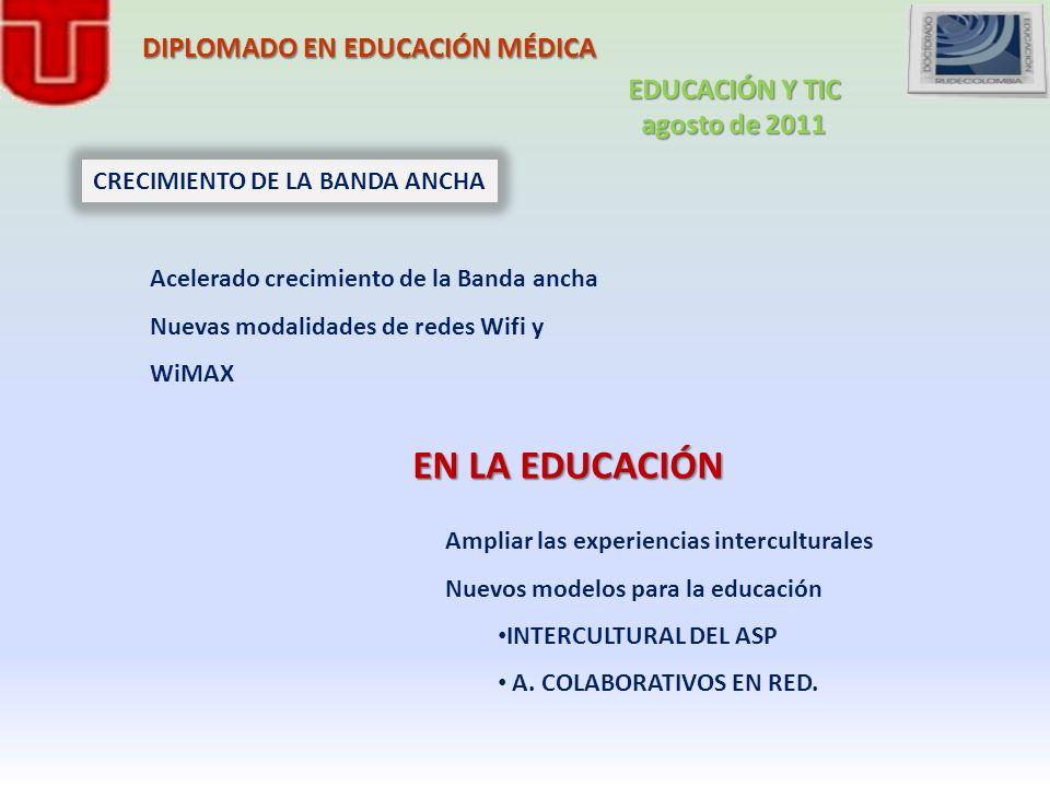 EN LA EDUCACIÓN DIPLOMADO EN EDUCACIÓN MÉDICA EDUCACIÓN Y TIC
