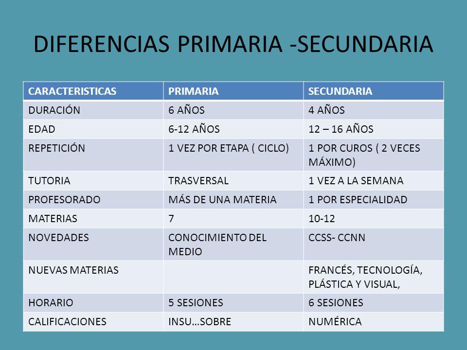 DIFERENCIAS PRIMARIA -SECUNDARIA