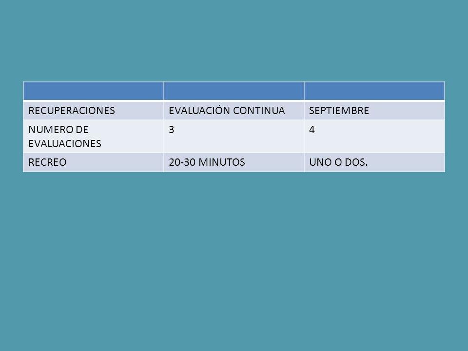 RECUPERACIONES EVALUACIÓN CONTINUA. SEPTIEMBRE. NUMERO DE EVALUACIONES. 3. 4. RECREO. 20-30 MINUTOS.