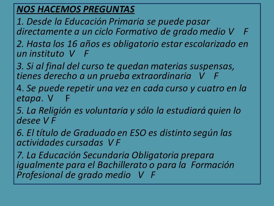 NOS HACEMOS PREGUNTAS 1.