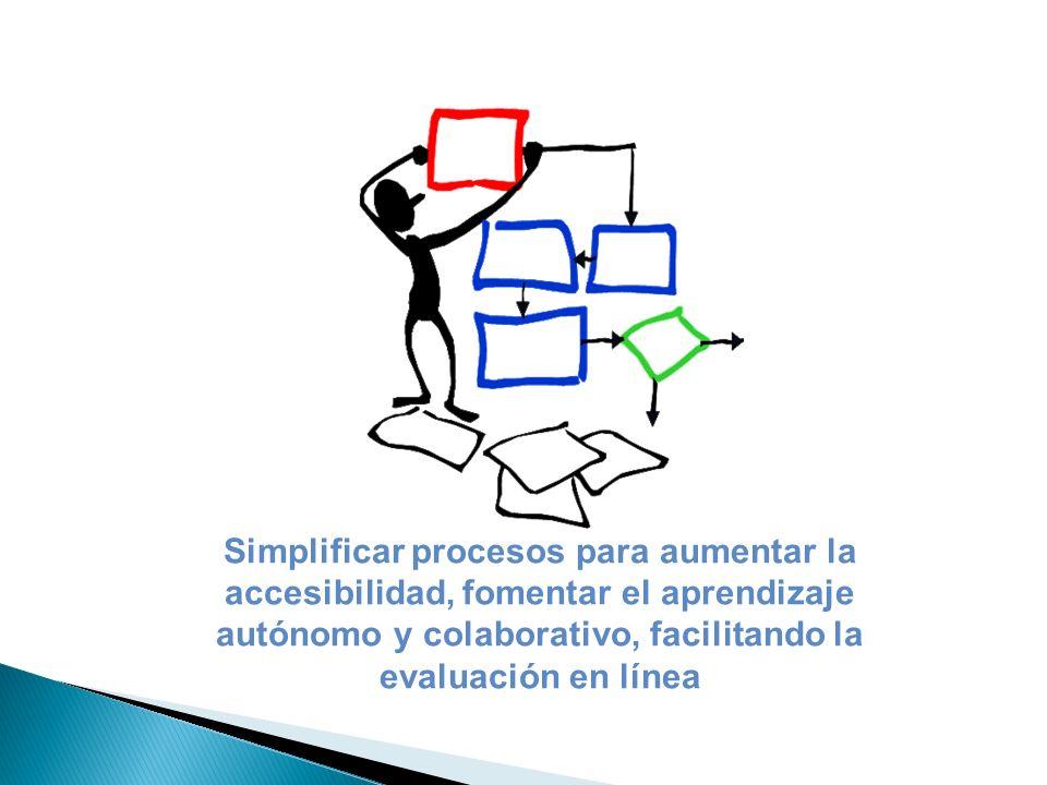 Simplificar procesos para aumentar la accesibilidad, fomentar el aprendizaje autónomo y colaborativo, facilitando la evaluación en línea.