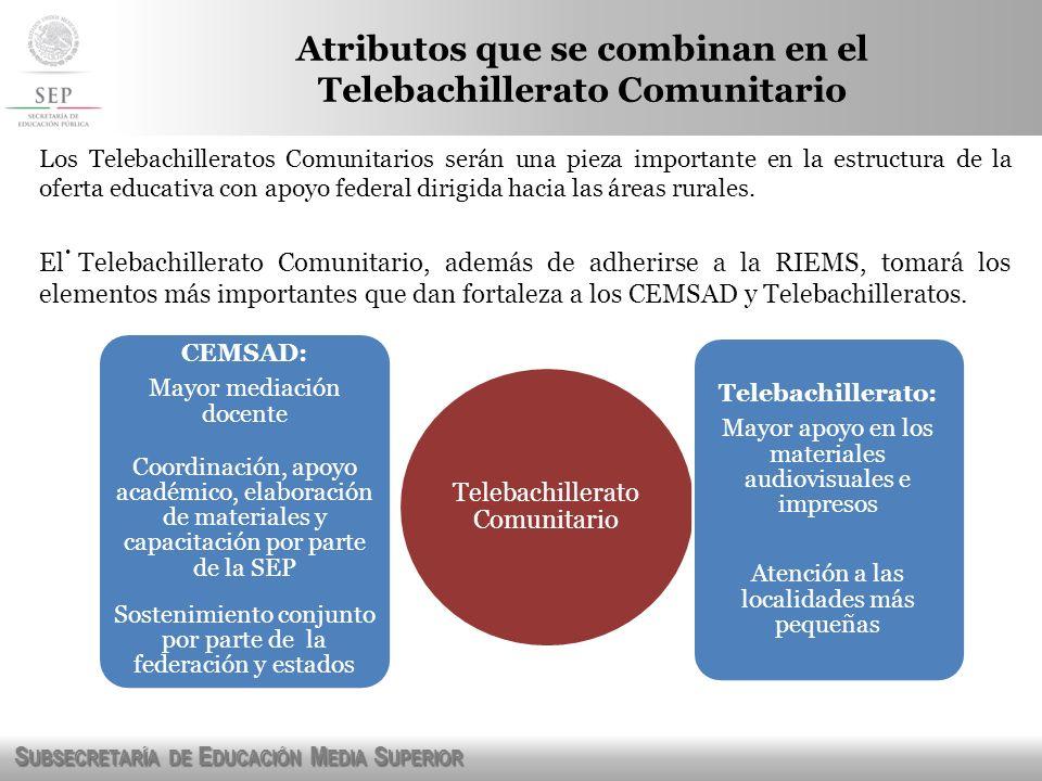 Atributos que se combinan en el Telebachillerato Comunitario