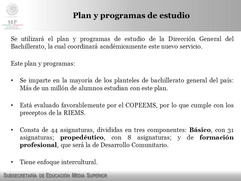 Plan y programas de estudio