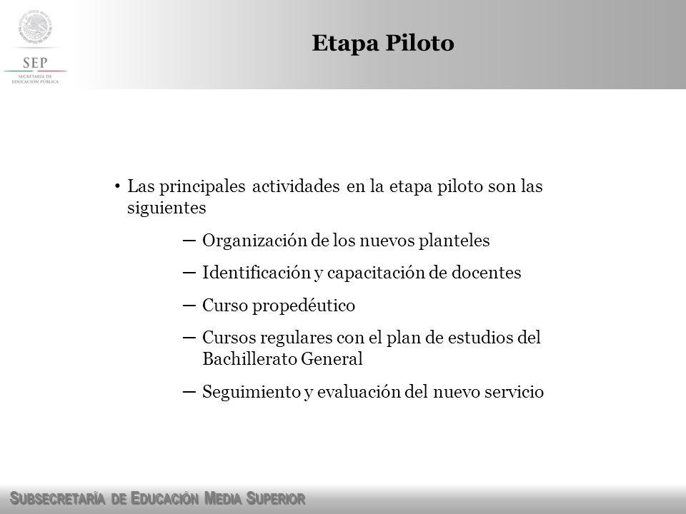 Etapa Piloto Las principales actividades en la etapa piloto son las siguientes. Organización de los nuevos planteles.
