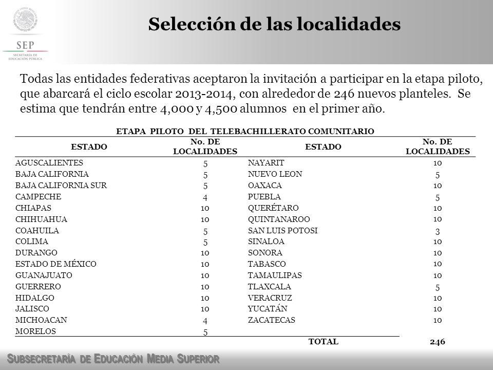 Selección de las localidades