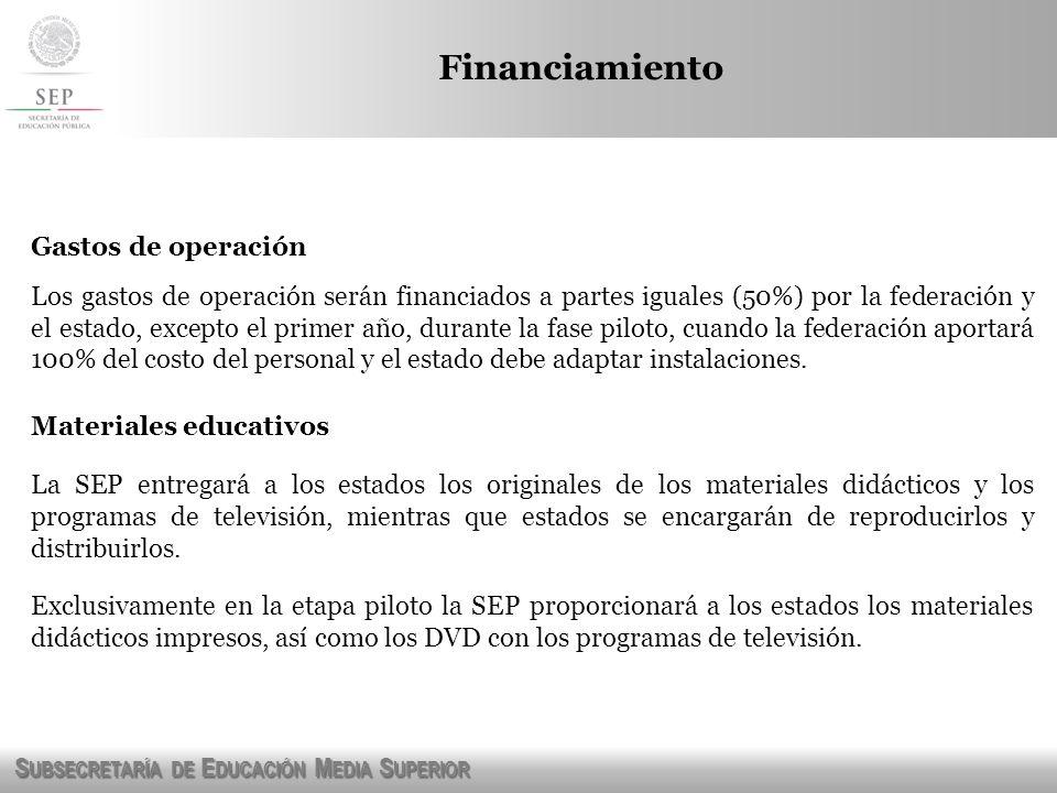 Financiamiento Gastos de operación