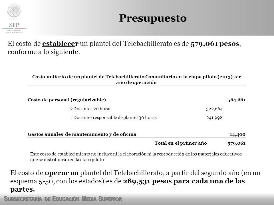 Presupuesto El costo de establecer un plantel del Telebachillerato es de 579,061 pesos, conforme a lo siguiente: