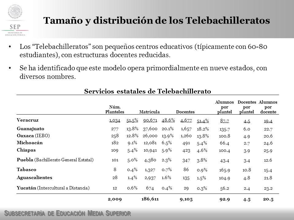 Servicios estatales de Telebachillerato