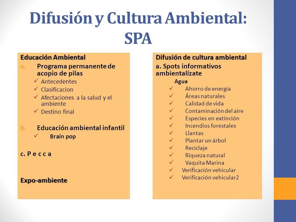 Difusión y Cultura Ambiental: SPA