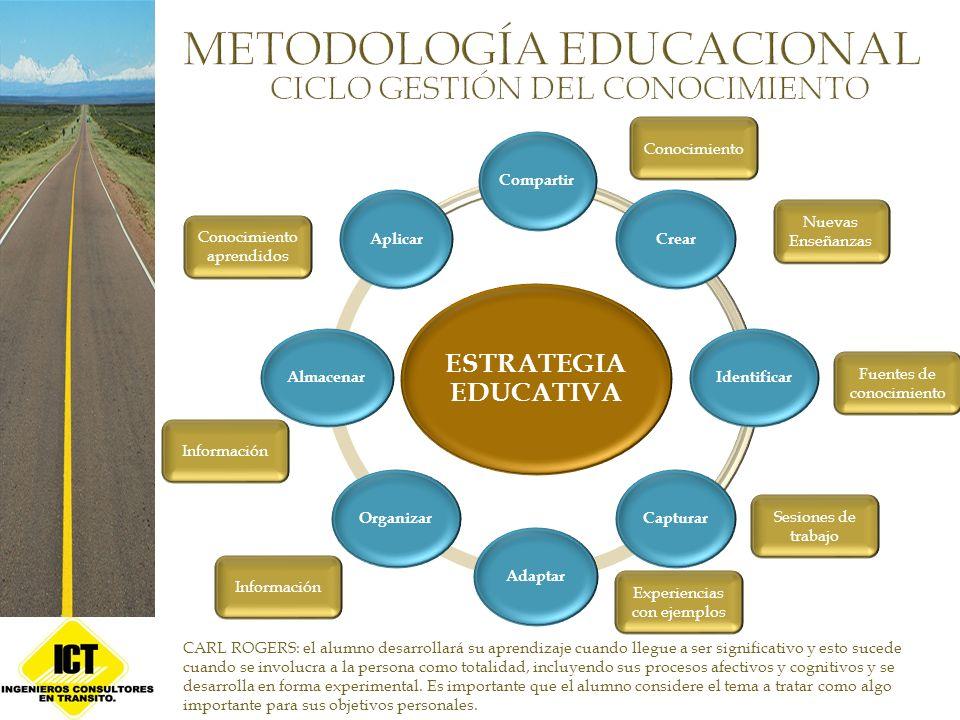 METODOLOGÍA EDUCACIONAL
