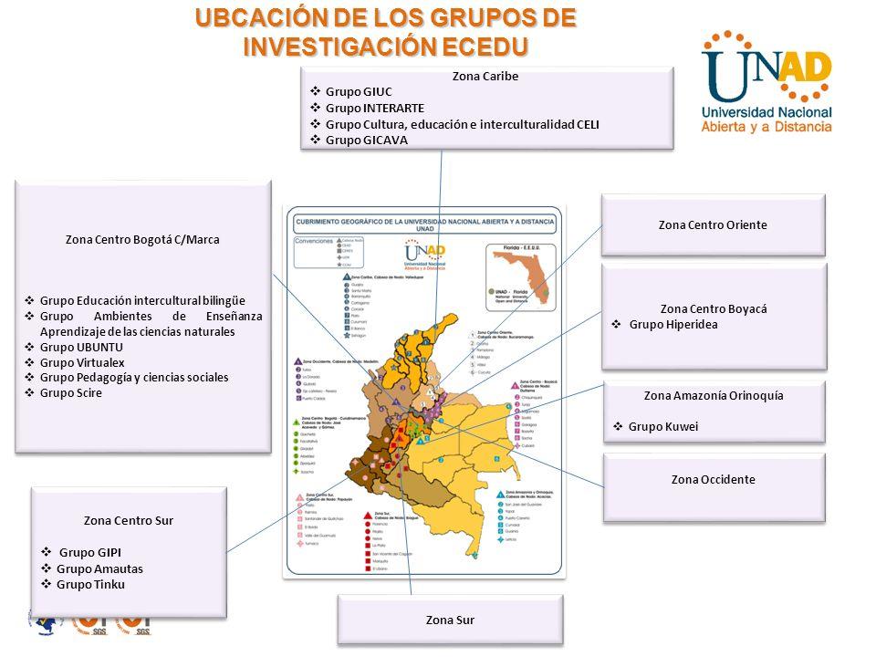 UBCACIÓN DE LOS GRUPOS DE INVESTIGACIÓN ECEDU