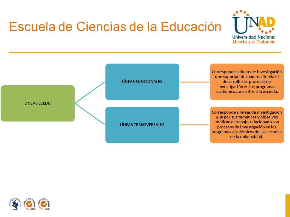 Escuela de Ciencias de la Educación