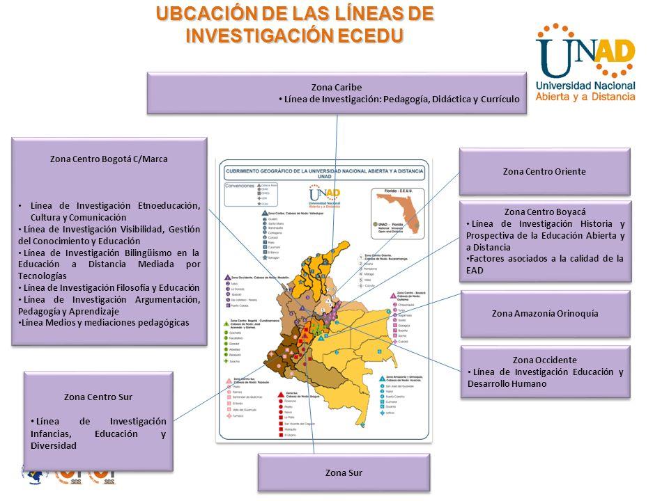 UBCACIÓN DE LAS LÍNEAS DE INVESTIGACIÓN ECEDU