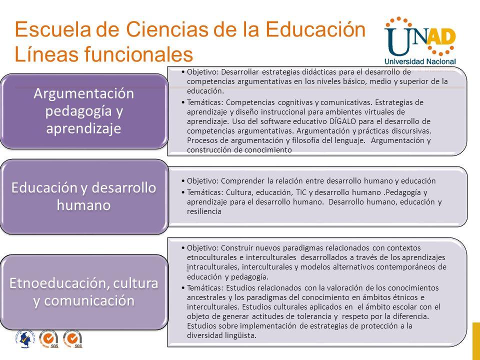 Escuela de Ciencias de la Educación Líneas funcionales