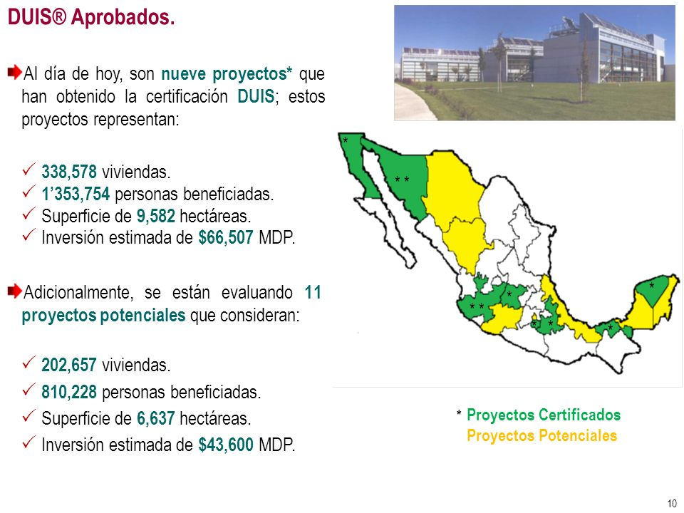 DUIS® Aprobados. Al día de hoy, son nueve proyectos* que han obtenido la certificación DUIS; estos proyectos representan: