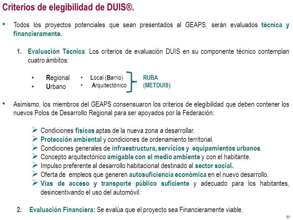 Criterios de elegibilidad de DUIS®.