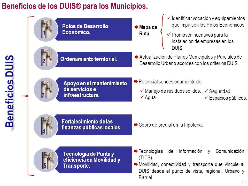 Beneficios DUIS Beneficios de los DUIS® para los Municipios. 1 2 3 4 5