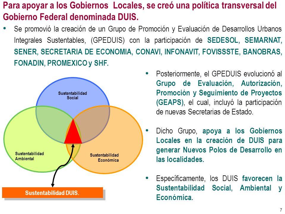 Para apoyar a los Gobiernos Locales, se creó una política transversal del Gobierno Federal denominada DUIS.