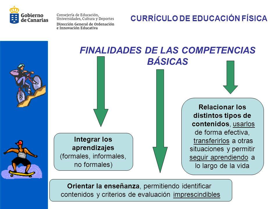 FINALIDADES DE LAS COMPETENCIAS BÁSICAS