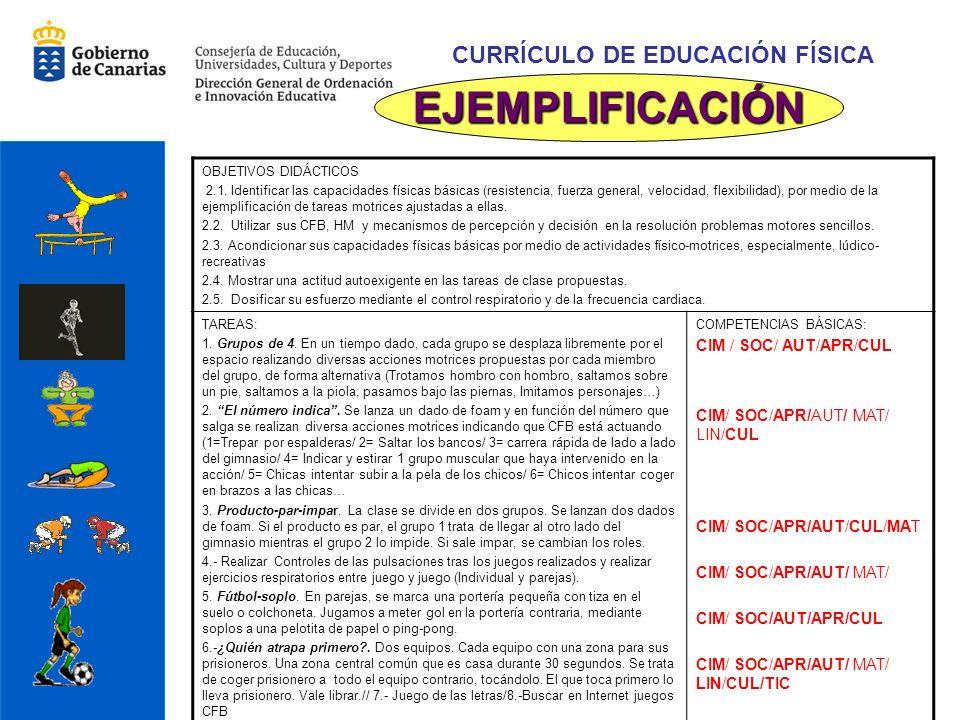 EJEMPLIFICACIÓN CURRÍCULO DE EDUCACIÓN FÍSICA CIM / SOC/ AUT/APR/CUL