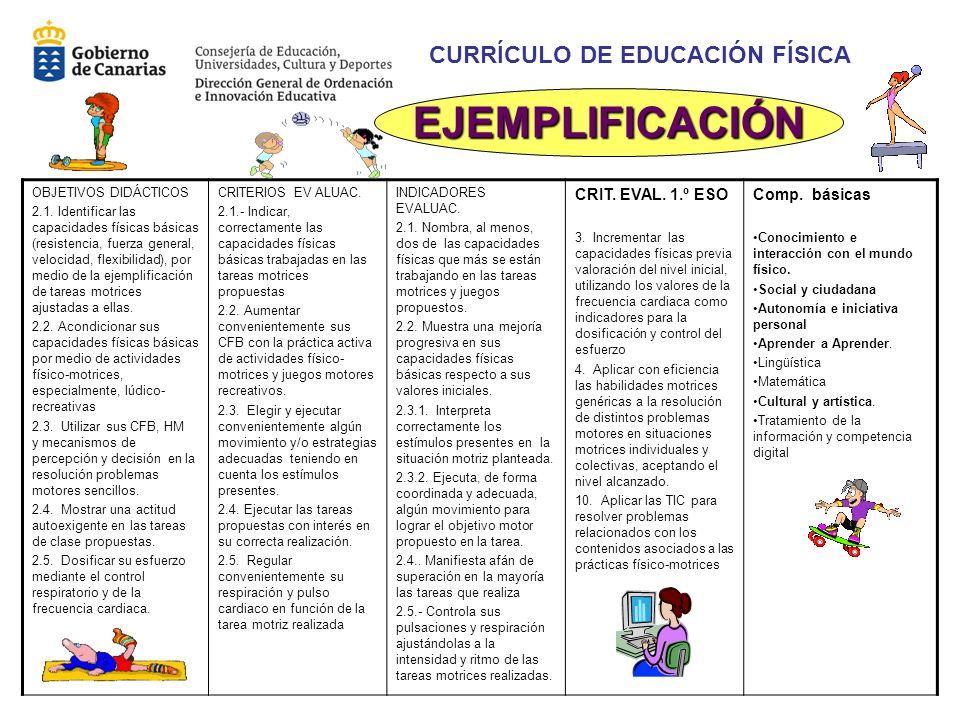 EJEMPLIFICACIÓN CURRÍCULO DE EDUCACIÓN FÍSICA CRIT. EVAL. 1.º ESO