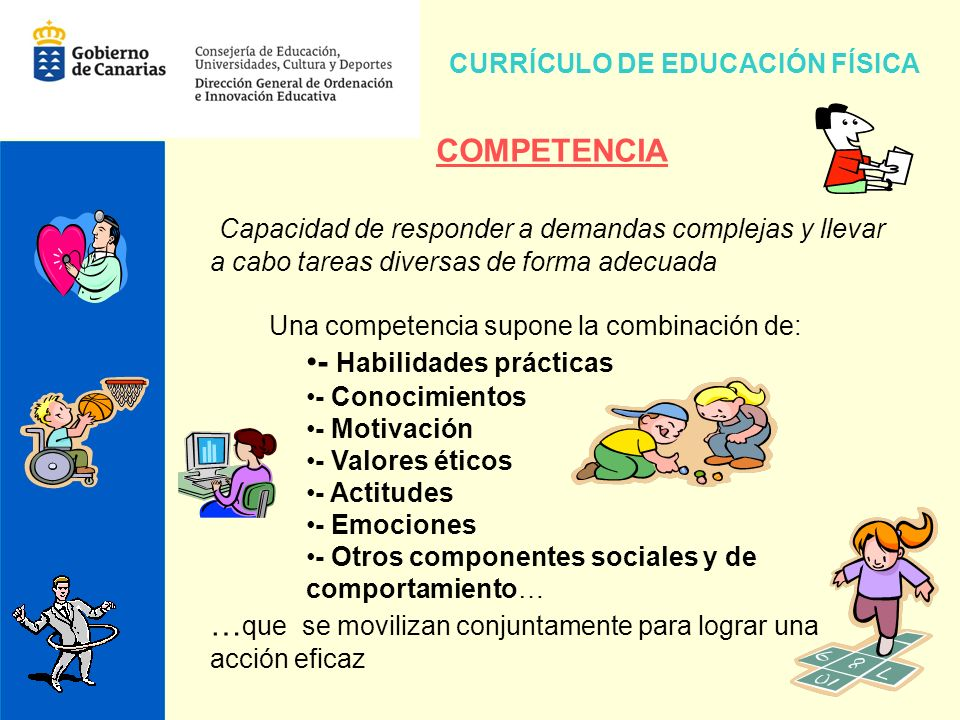 CURRÍCULO DE EDUCACIÓN FÍSICA