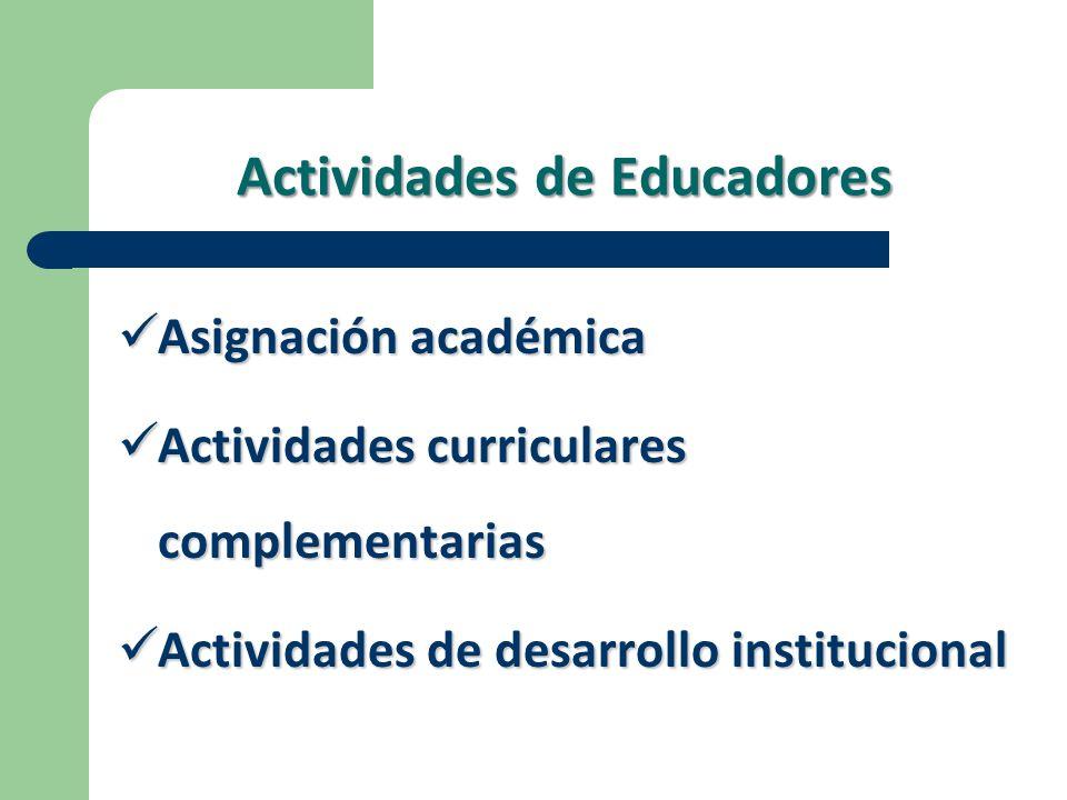 Actividades de Educadores
