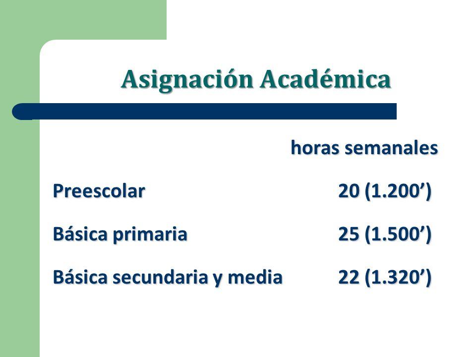 Asignación Académica horas semanales Preescolar 20 (1.200')