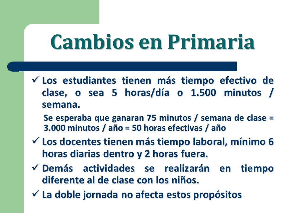 Cambios en Primaria Los estudiantes tienen más tiempo efectivo de clase, o sea 5 horas/día o 1.500 minutos / semana.