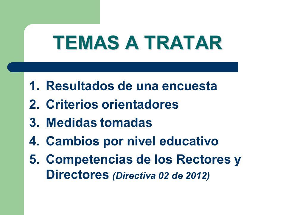 TEMAS A TRATAR Resultados de una encuesta Criterios orientadores