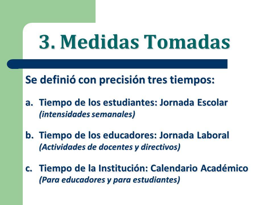 3. Medidas Tomadas Se definió con precisión tres tiempos: