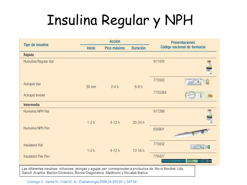 Insulina Regular y NPH