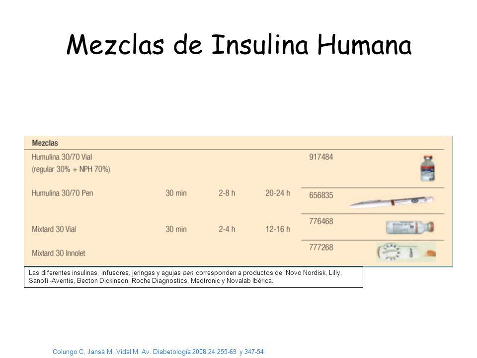 Mezclas de Insulina Humana