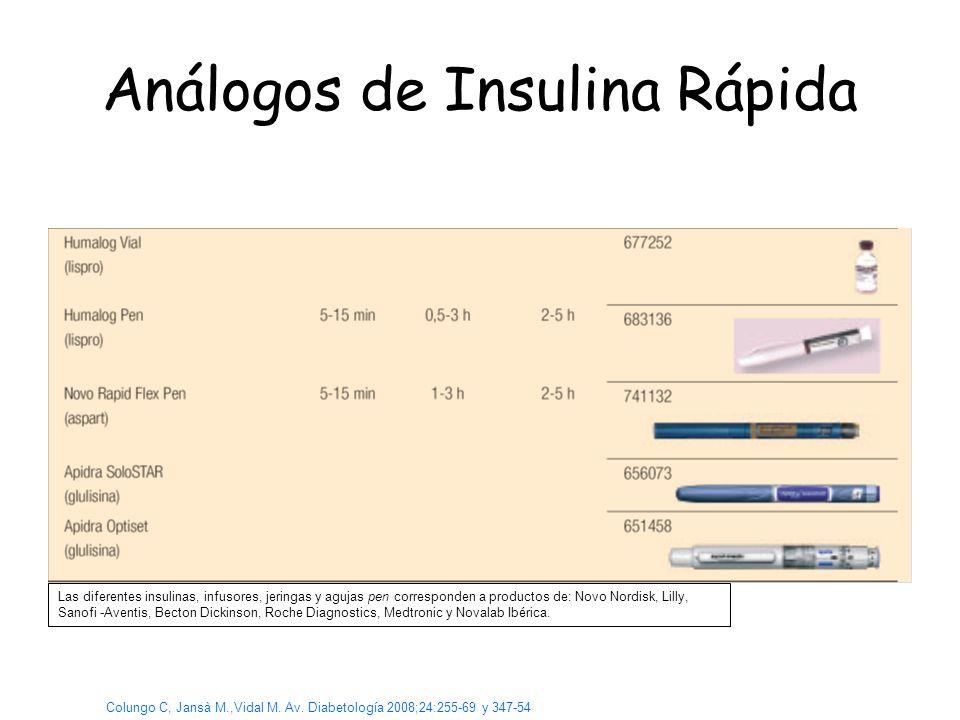 Análogos de Insulina Rápida