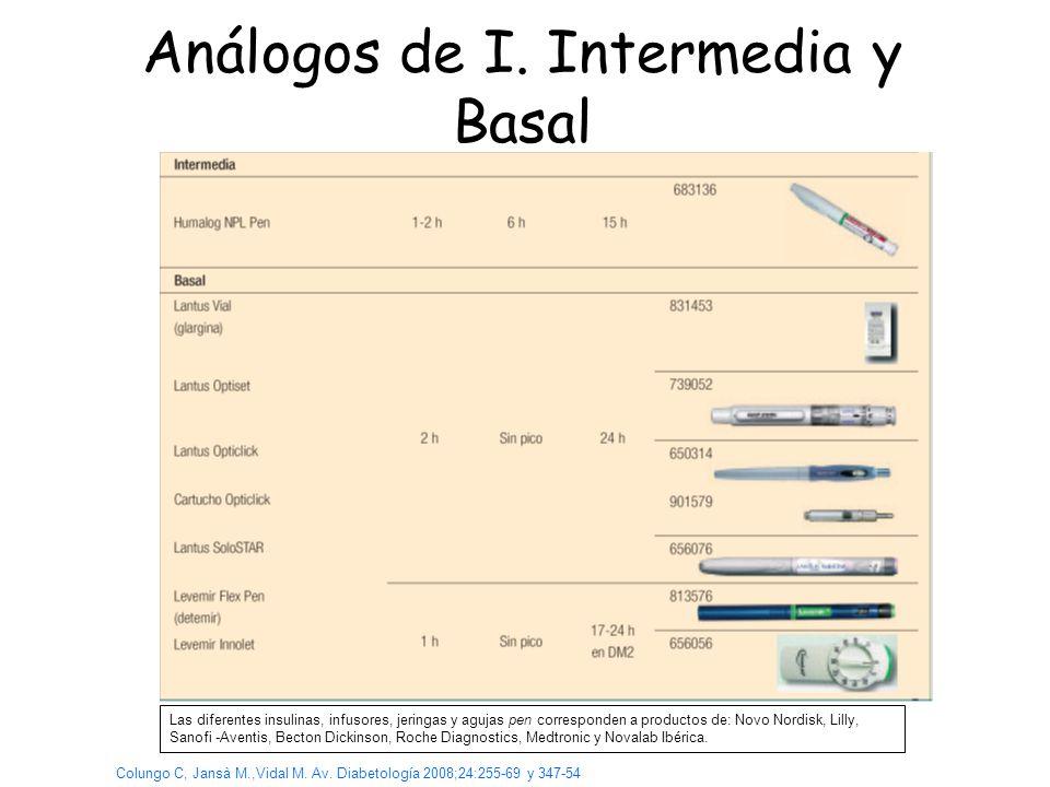 Análogos de I. Intermedia y Basal