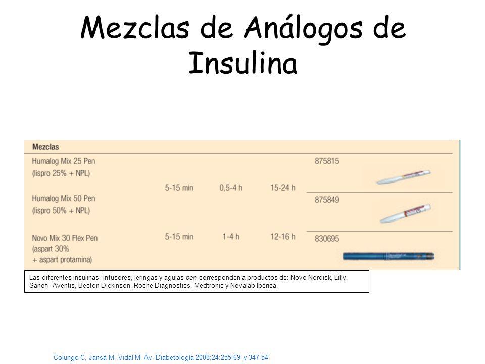 Mezclas de Análogos de Insulina