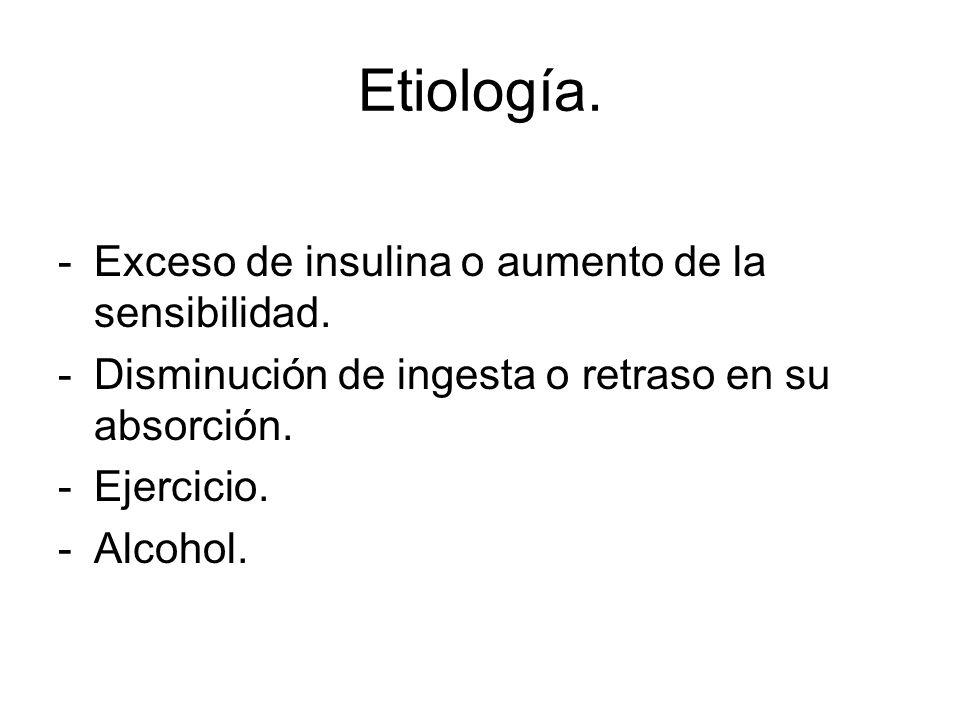 Etiología. Exceso de insulina o aumento de la sensibilidad.