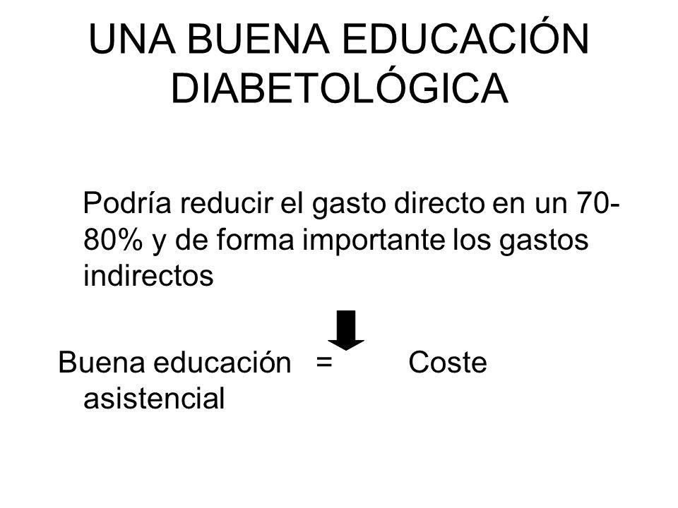 UNA BUENA EDUCACIÓN DIABETOLÓGICA